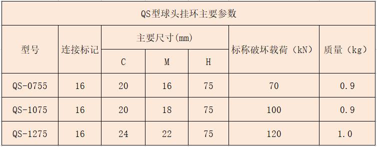 QS型球头挂环参数